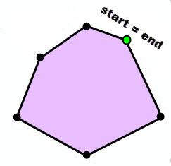 geometry-api-java 學習筆記(五)多邊形Polygons - IT閱讀